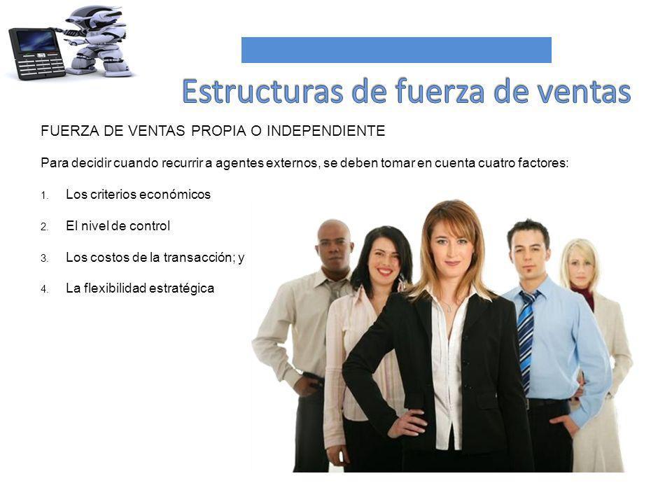 ESTRUCTURA HORIZONTAL: Organización geográfica Es el método más sencillo y frecuente para organizar la fuerza de ventas.