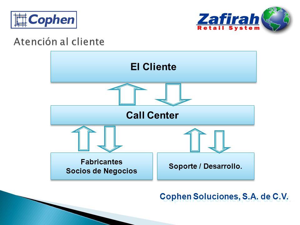 Call Center Fabricantes Socios de Negocios Fabricantes Socios de Negocios Soporte / Desarrollo. El Cliente Cophen Soluciones, S.A. de C.V.