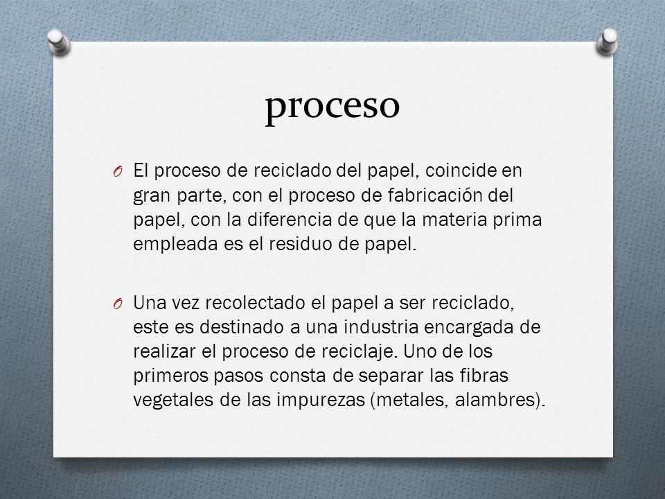 proceso O El proceso de reciclado del papel, coincide en gran parte, con el proceso de fabricación del papel, con la diferencia de que la materia prima empleada es el residuo de papel.