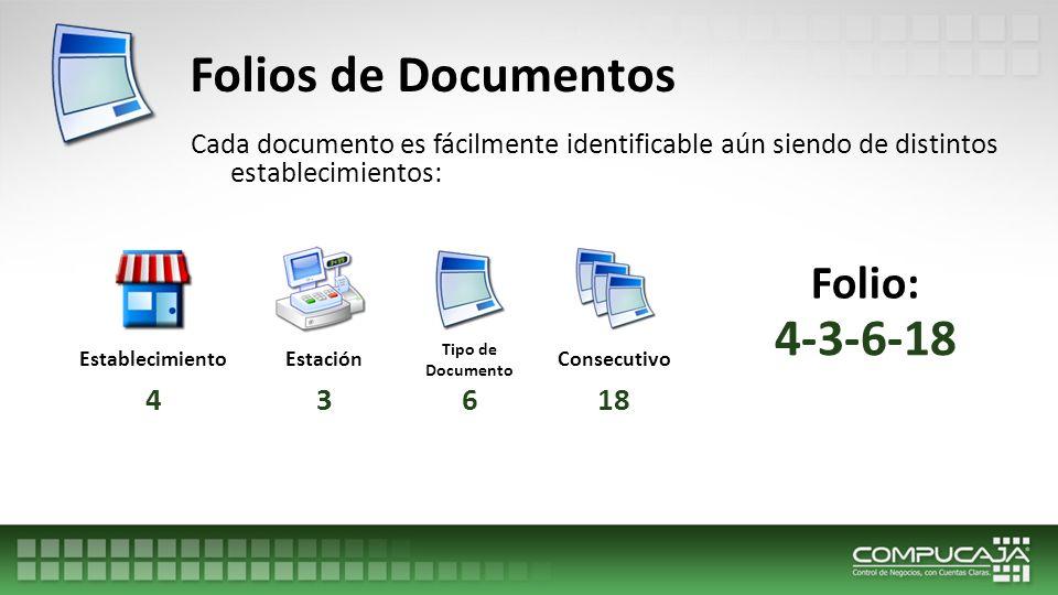 Facturación Electrónica Comprobante Fiscal Digital (CFD)* Comprobante Fiscal Digital por Internet (CFDI)** Facturas Notas de Crédito Notas de Cargo *Módulo adicional.