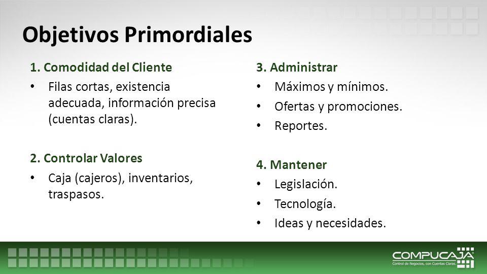 Principales Ventajas Tecnologías.NET, Base de Datos MS SQL Server y plataforma Cliente – Servidor.