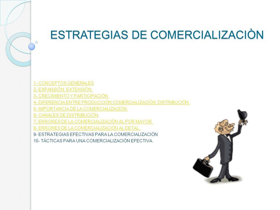 ESTRATEGIAS DE COMERCIALIZACIÒN 1- CONCEPTOS GENERALES 2- EXPANSIÒN, EXTENSIÒN. 3- CRECIMIENTO Y PARTICIPACIÒN. 4- DIFERENCIA ENTRE PRODUCCIÒN,COMERCI