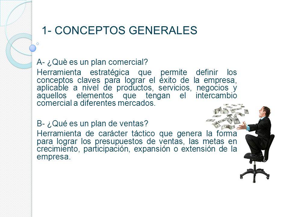 1- CONCEPTOS GENERALES A- ¿Què es un plan comercial? Herramienta estratégica que permite definir los conceptos claves para lograr el éxito de la empre