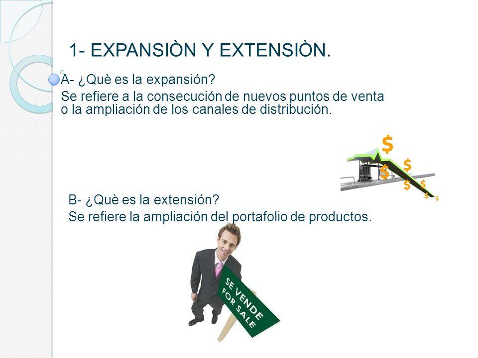 1- EXPANSIÒN Y EXTENSIÒN. B- ¿Què es la extensión? Se refiere la ampliación del portafolio de productos. A- ¿Què es la expansión? Se refiere a la cons