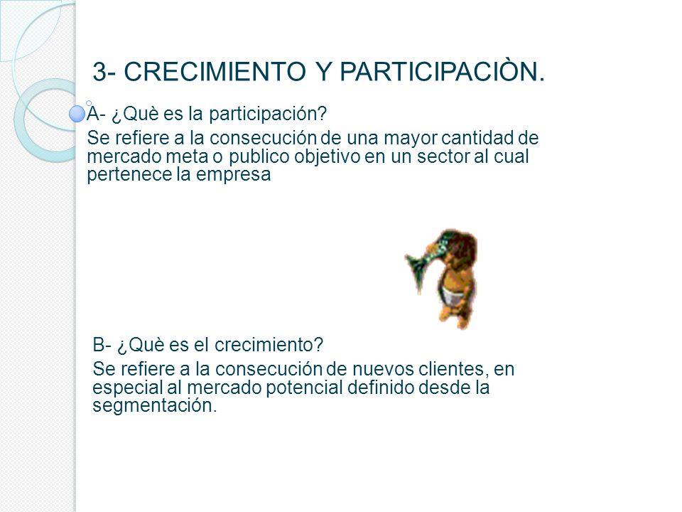 3- CRECIMIENTO Y PARTICIPACIÒN. A- ¿Què es la participación? Se refiere a la consecución de una mayor cantidad de mercado meta o publico objetivo en u