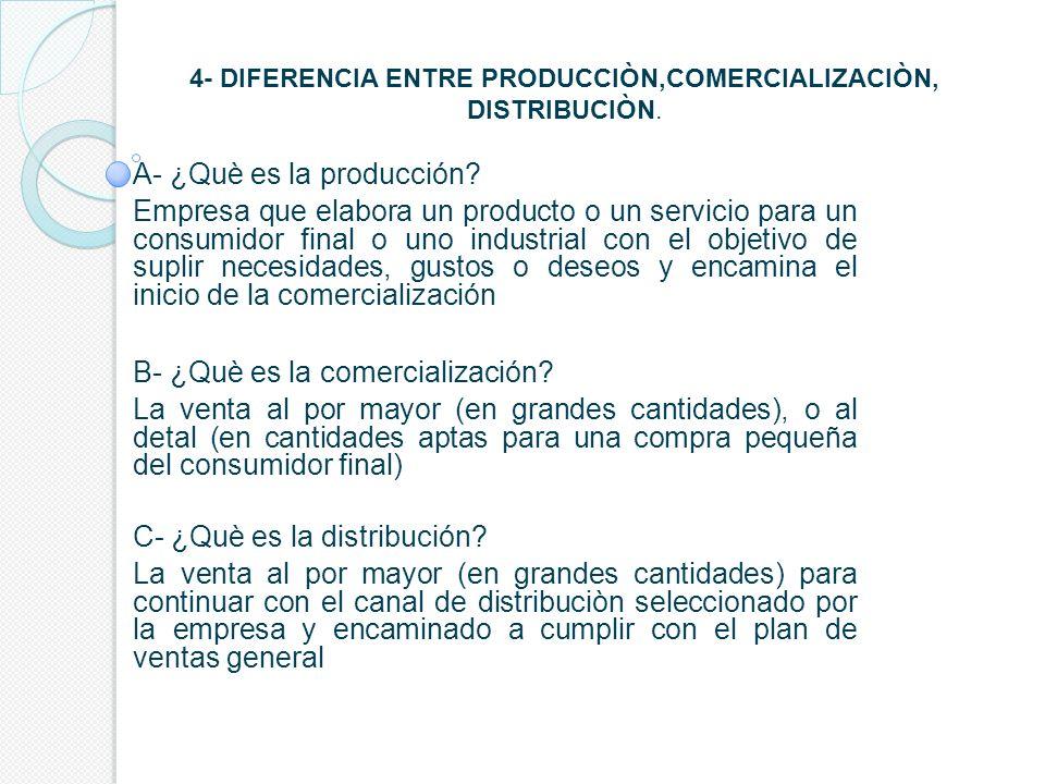 4- DIFERENCIA ENTRE PRODUCCIÒN,COMERCIALIZACIÒN, DISTRIBUCIÒN. A- ¿Què es la producción? Empresa que elabora un producto o un servicio para un consumi