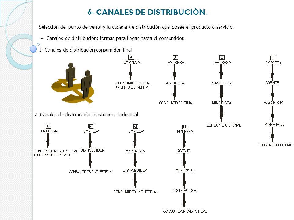 6- CANALES DE DISTRIBUCIÒN. Selección del punto de venta y la cadena de distribución que posee el producto o servicio. -Canales de distribución: forma