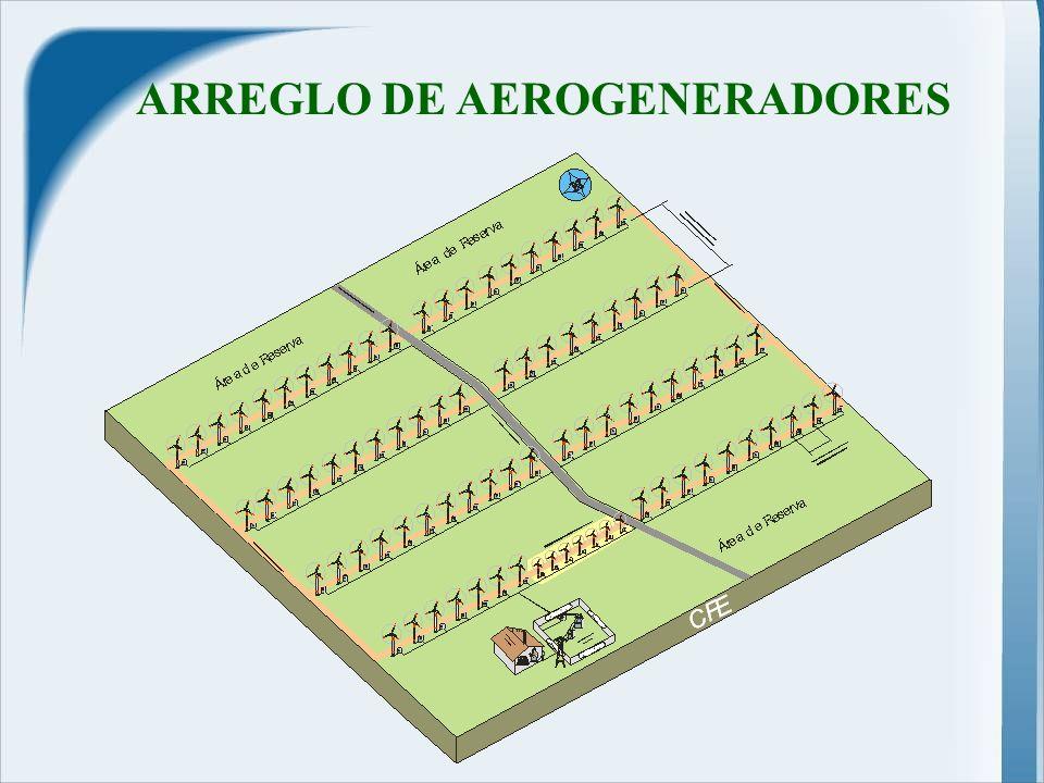 ARREGLO DE AEROGENERADORES