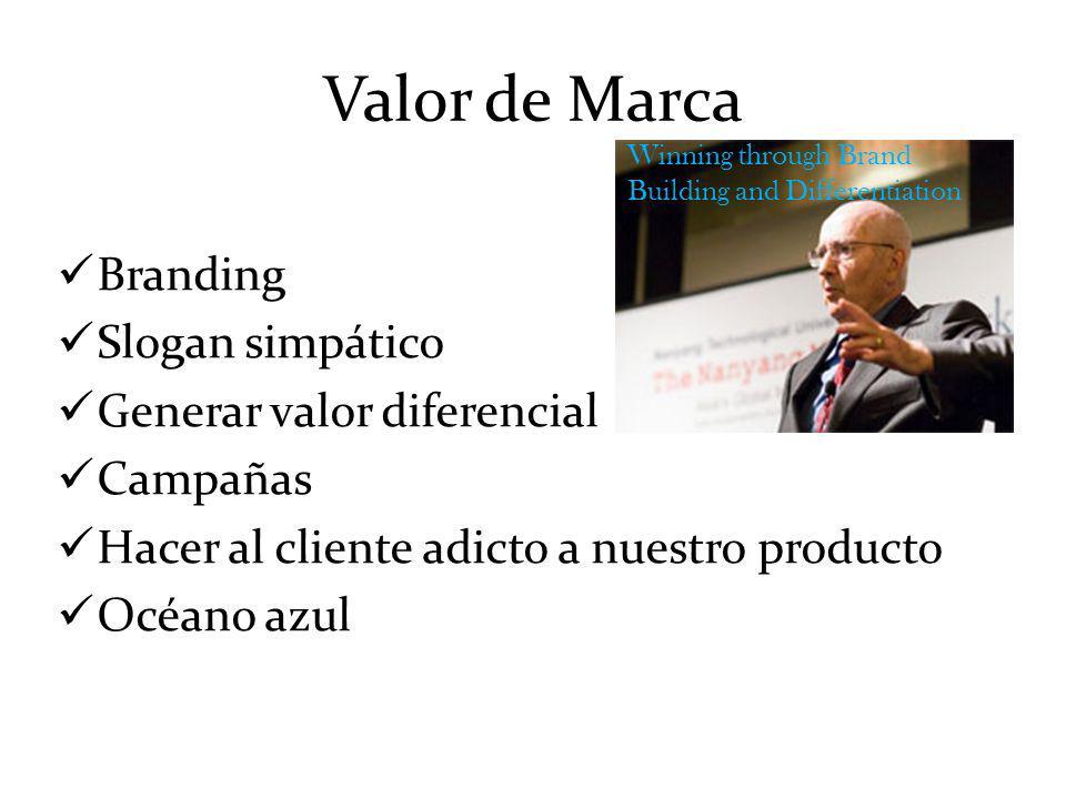 Valor de Marca Branding Slogan simpático Generar valor diferencial Campañas Hacer al cliente adicto a nuestro producto Océano azul Winning through Bra