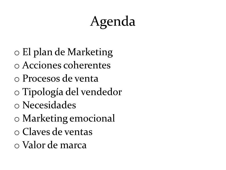 Agenda o El plan de Marketing o Acciones coherentes o Procesos de venta o Tipología del vendedor o Necesidades o Marketing emocional o Claves de venta