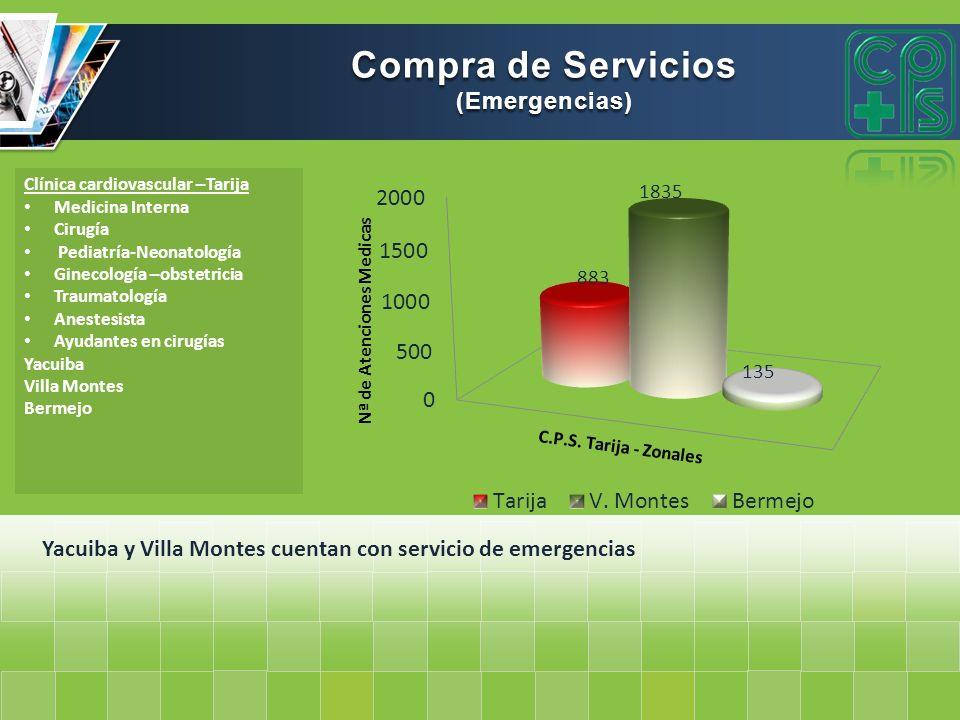Yacuiba y Villa Montes cuentan con servicio de emergencias Clínica cardiovascular –Tarija Medicina Interna Cirugía Pediatría-Neonatología Ginecología