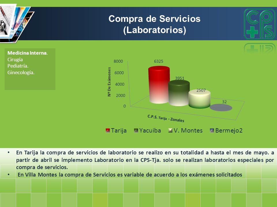 Medicina Interna. Cirugía Pediatría. Ginecología. En Tarija la compra de servicios de laboratorio se realizo en su totalidad a hasta el mes de mayo. a