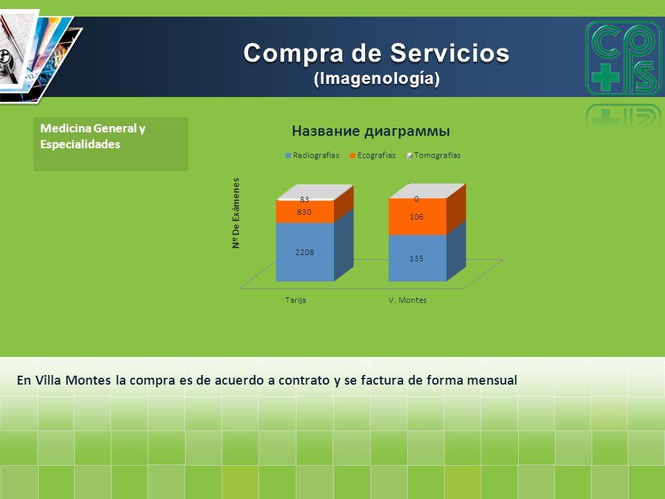 Medicina General y Especialidades En Villa Montes la compra es de acuerdo a contrato y se factura de forma mensual Compra de Servicios (Imagenología)