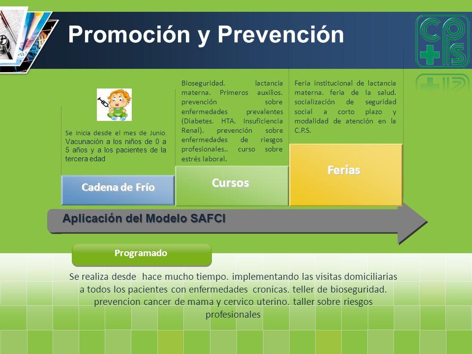 Promoción y Prevención Se inicia desde el mes de Junio. Vacunación a los niños de 0 a 5 años y a los pacientes de la tercera edad Bioseguridad. lactan