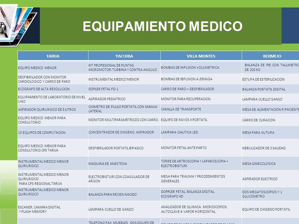 EQUIPAMIENTO MEDICO 30 TARIJAYACUIBAVILLA MONTESBERMEJO EQUIPO MEDICO MENOR KIT PROFESIONAL DE PUNTAS MICROMOTOR.TURBINA Y CONTRA ANGULO BOMBAS DE INF