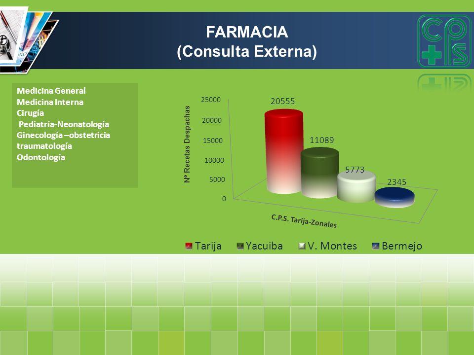 MEDICAMENTOS EXTRA VADEMEC.COMPRA DE MEDICAMENTOS Bs.