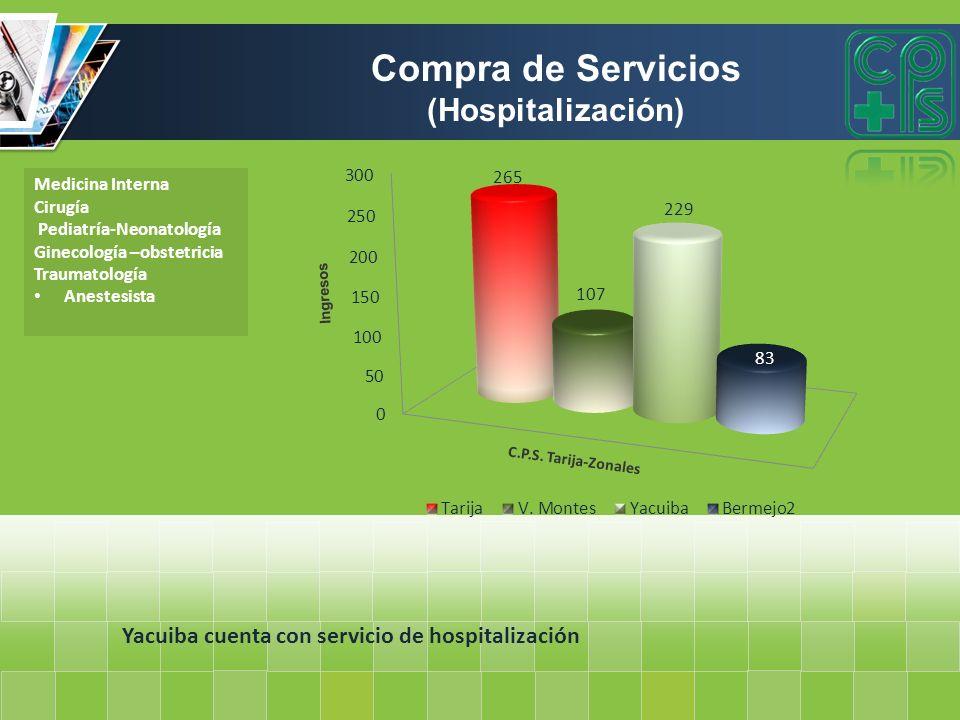 Yacuiba cuenta con servicio de hospitalización Medicina Interna Cirugía Pediatría-Neonatología Ginecología –obstetricia Traumatología Anestesista Ingr