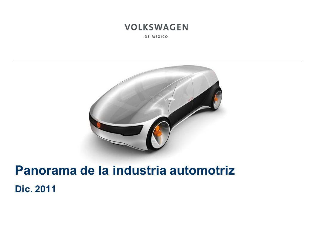 Panorama de la industria automotriz Dic. 2011