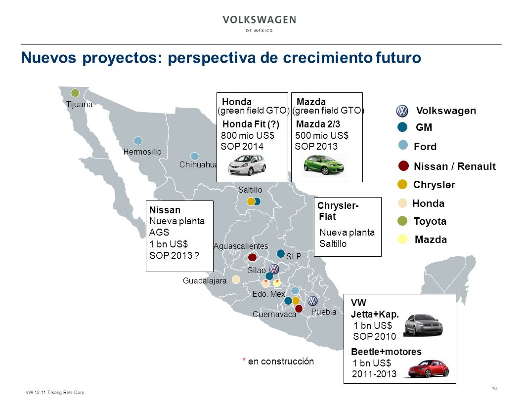 VW 12.11 T.Karig Rels.Corp. 10 Saltillo Edo. Mex Cuernavaca Guadalajara Silao Aguascalientes Puebla Hermosillo SLP Tijuana Chrysler- Fiat Nueva planta