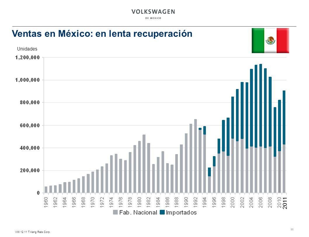 VW 12.11 T.Karig Rels.Corp. 11 Unidades Ventas en México: en lenta recuperación 2011