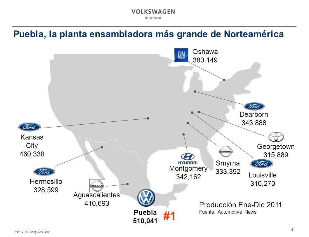 VW 12.11 T.Karig Rels.Corp. 15 Puebla 510,041 Aguascalientes 410,693 Dearborn 343,888 Kansas City 460,338 Oshawa 380,149 Smyrna 333,392 Hermosillo 328