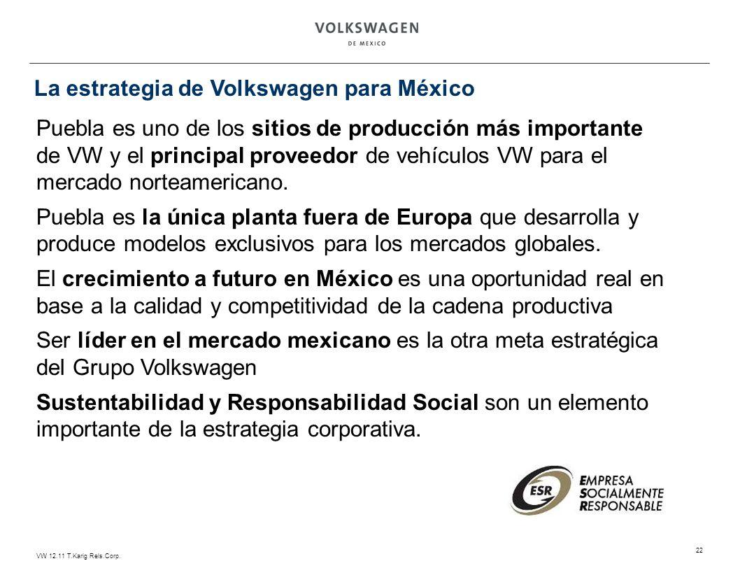 VW 12.11 T.Karig Rels.Corp. 22 La estrategia de Volkswagen para México Puebla es uno de los sitios de producción más importante de VW y el principal p