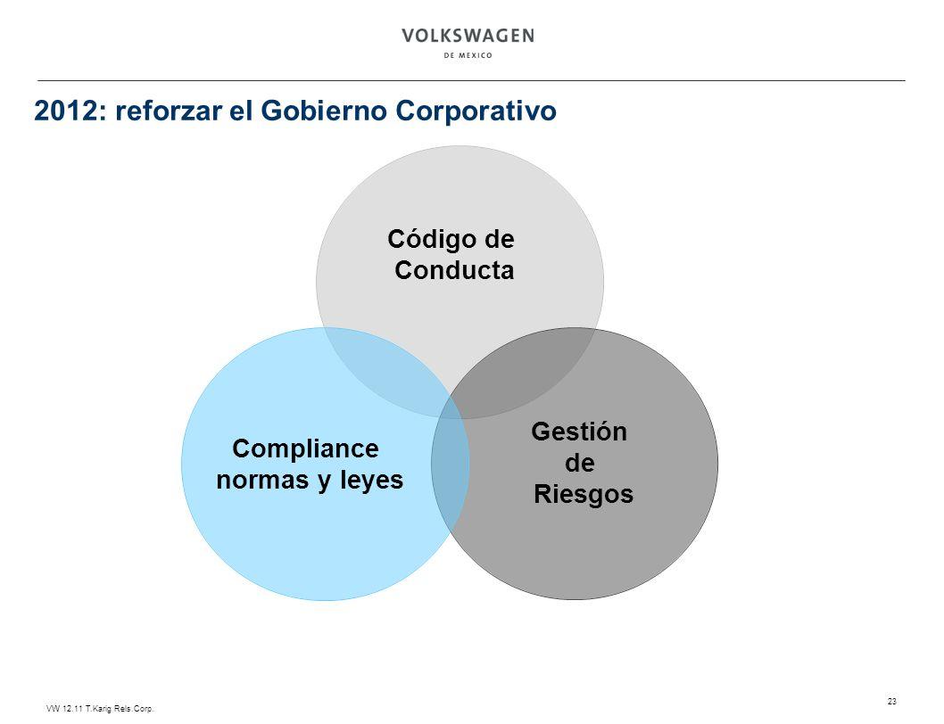 VW 12.11 T.Karig Rels.Corp. 23 2012: reforzar el Gobierno Corporativo Código de Conducta Gestión de Riesgos Compliance normas y leyes