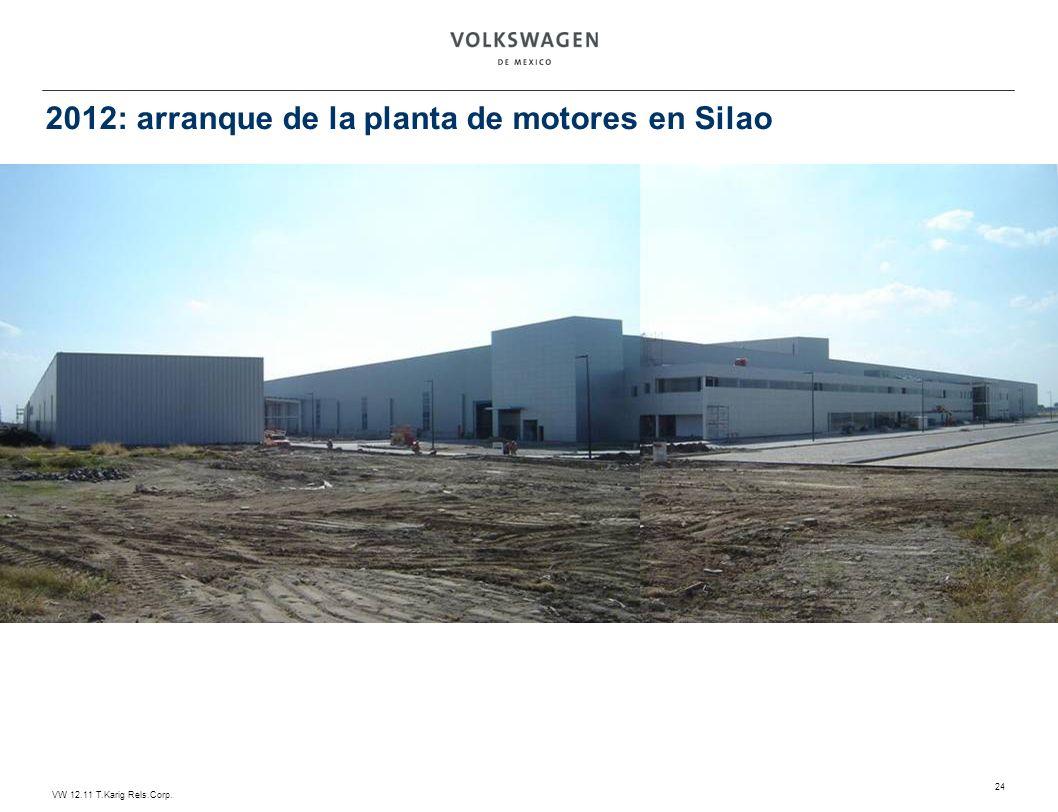 VW 12.11 T.Karig Rels.Corp. 24 2012: arranque de la planta de motores en Silao Inversión de 550 mio US$ 700 empleos en la 1ª etapa