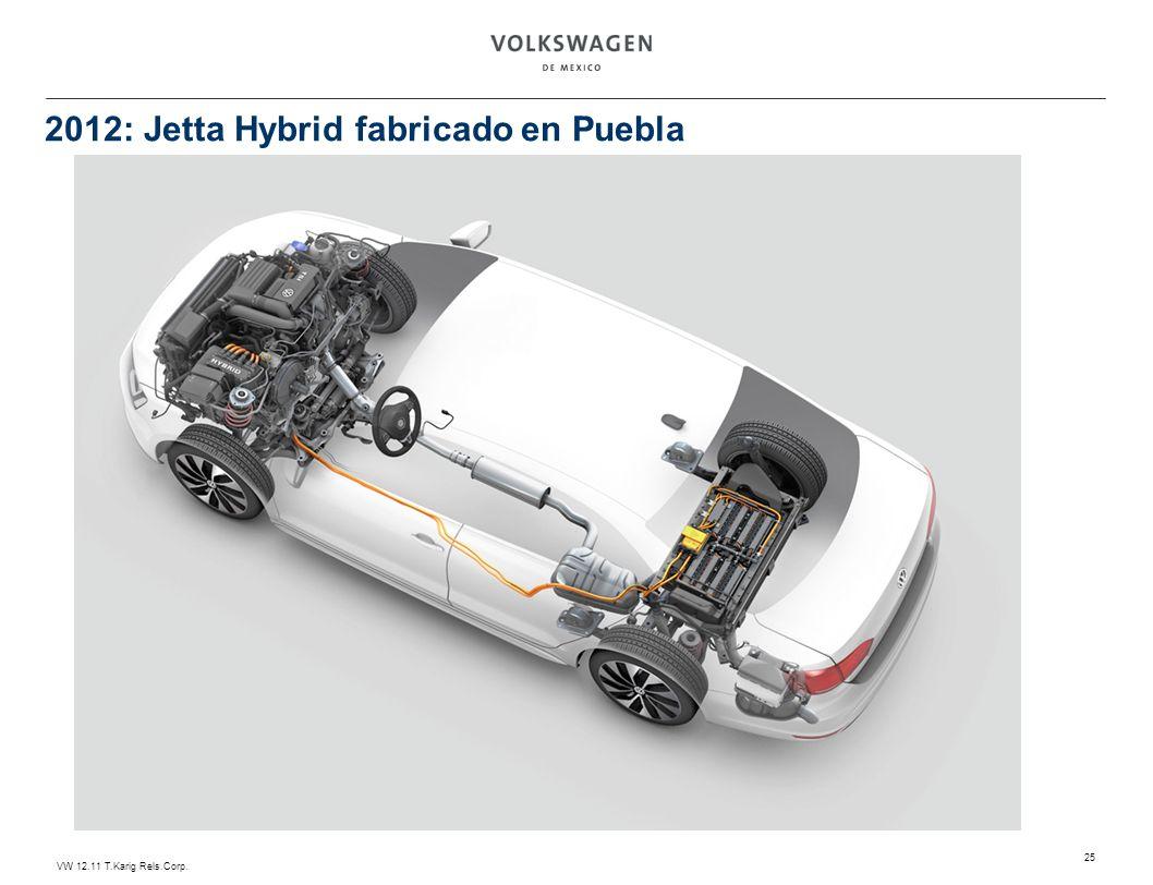 VW 12.11 T.Karig Rels.Corp. 25 2012: Jetta Hybrid fabricado en Puebla
