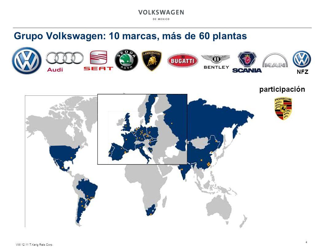 VW 12.11 T.Karig Rels.Corp. 4 Grupo Volkswagen: 10 marcas, más de 60 plantas NFZ participación