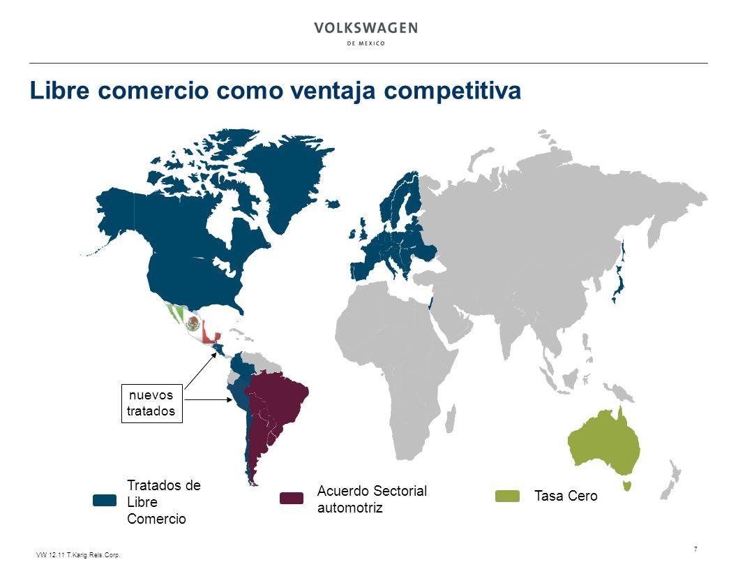 VW 12.11 T.Karig Rels.Corp. 7 Libre comercio como ventaja competitiva Tratados de Libre Comercio Acuerdo Sectorial automotriz Tasa Cero nuevos tratado