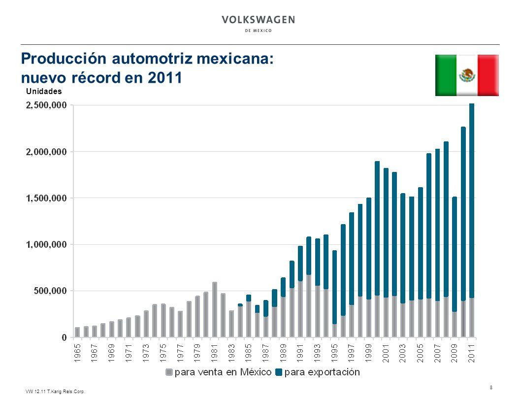 VW 12.11 T.Karig Rels.Corp. 8 Producción automotriz mexicana: nuevo récord en 2011 Unidades