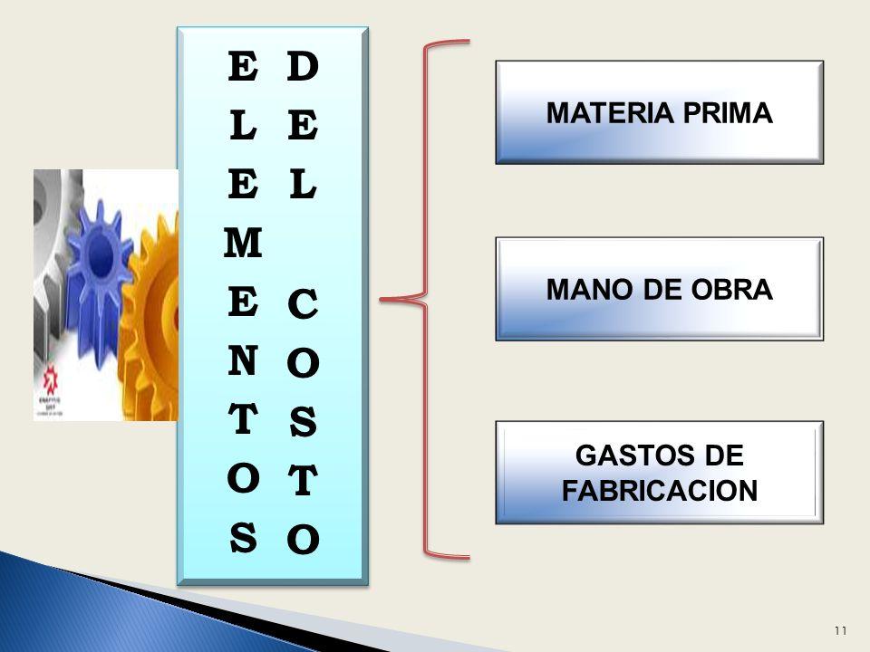 MATERIA PRIMA MANO DE OBRA GASTOS DE FABRICACION 11