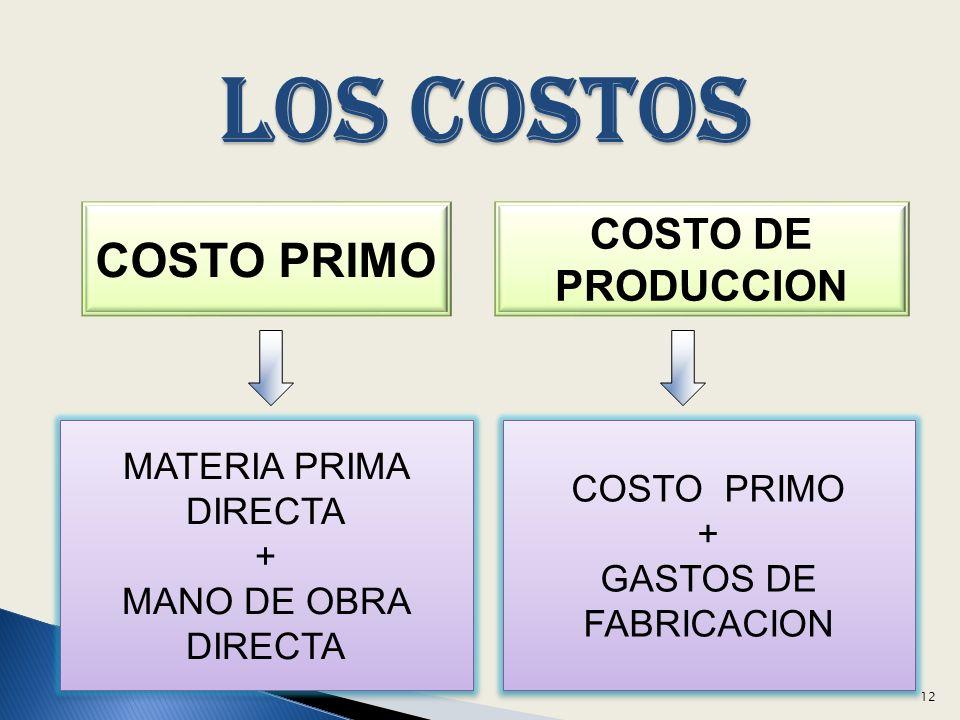 LOS COSTOS COSTO PRIMO MATERIA PRIMA DIRECTA + MANO DE OBRA DIRECTA MATERIA PRIMA DIRECTA + MANO DE OBRA DIRECTA COSTO DE PRODUCCION COSTO PRIMO + GASTOS DE FABRICACION COSTO PRIMO + GASTOS DE FABRICACION 12