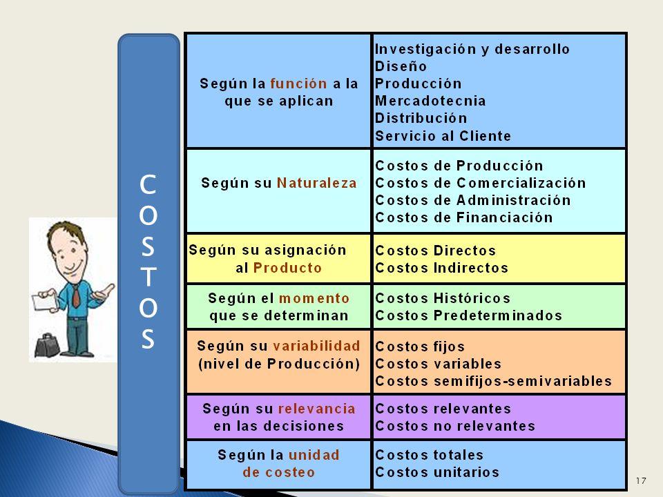 COSTOSCOSTOS 17