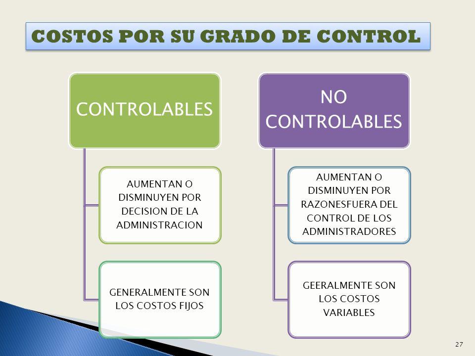 27 COSTOS POR SU GRADO DE CONTROL COSTOS POR SU GRADO DE CONTROL CONTROLABLES AUMENTAN O DISMINUYEN POR DECISION DE LA ADMINISTRACION GENERALMENTE SON LOS COSTOS FIJOS NO CONTROLABLES AUMENTAN O DISMINUYEN POR RAZONESFUERA DEL CONTROL DE LOS ADMINISTRADORES GEERALMENTE SON LOS COSTOS VARIABLES