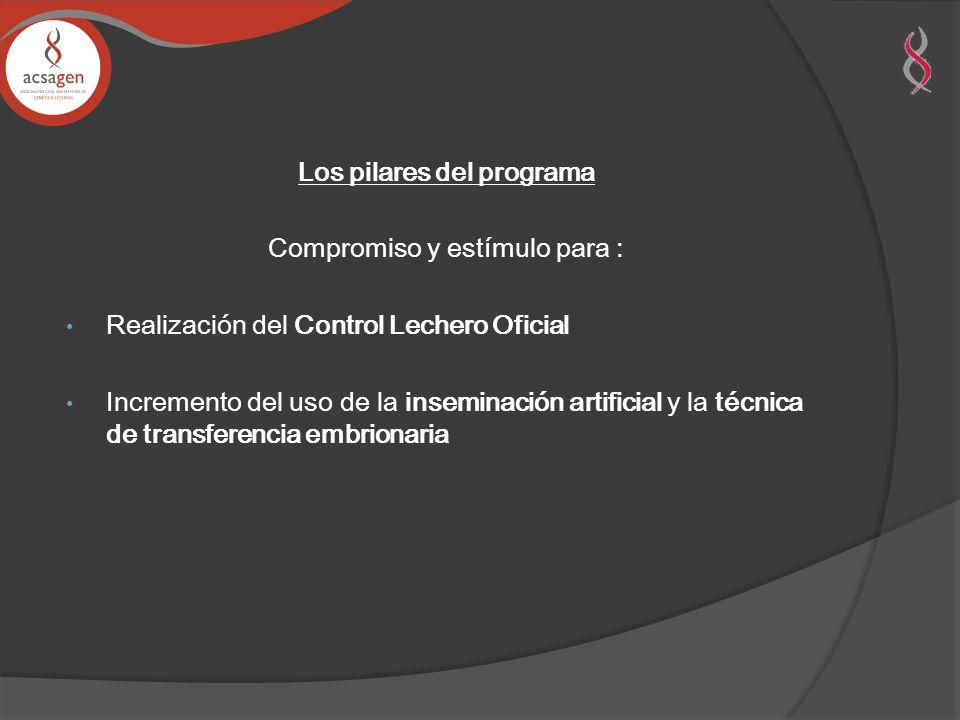 Los pilares del programa Compromiso y estímulo para : Realización del Control Lechero Oficial Incremento del uso de la inseminación artificial y la té