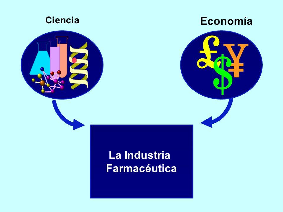 La Industria Farmacéutica media entre diversas fuerzas Industria Farmacéutica Innovación Científica Factores Económicos