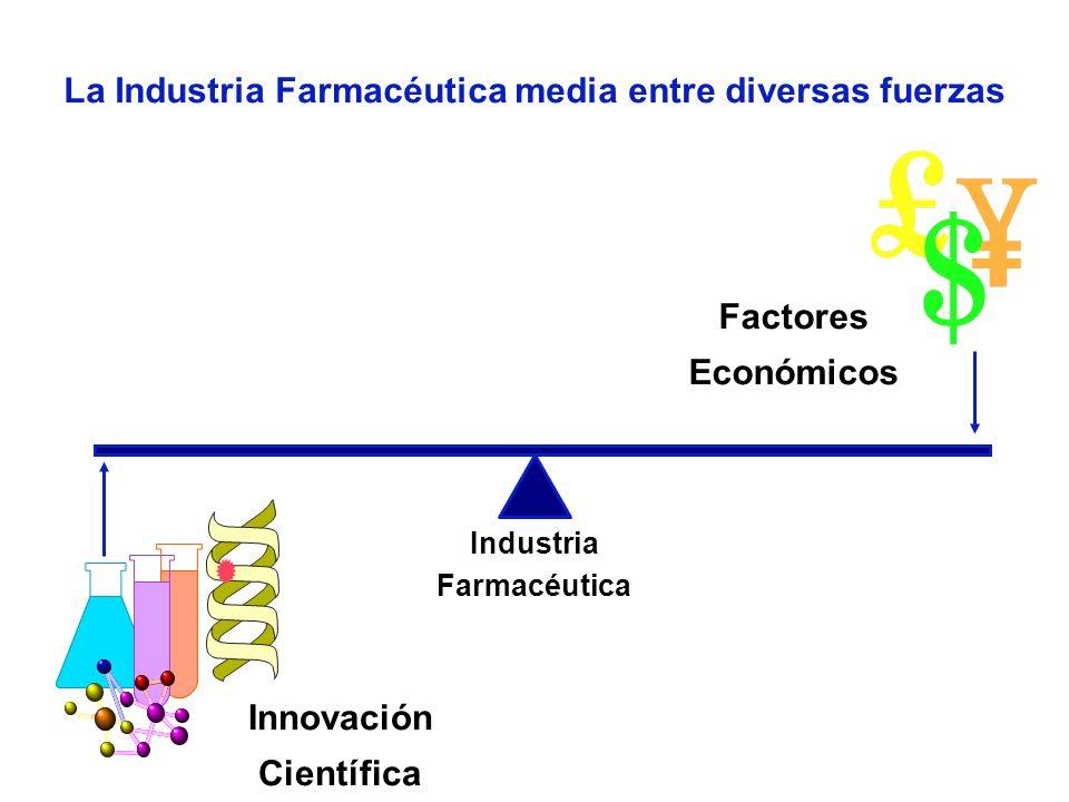 IBM Business Consulting Services 4 1 23 Química Farmacología Genética + + Ciencia La Tercera Generación Farmacéutica R&D