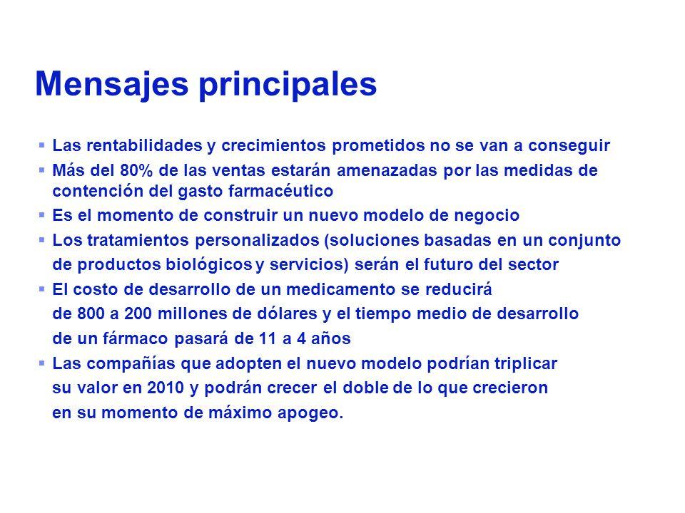 IBM Business Consulting Services 36 Conclusiones: ¡ el sector debe cambiar .