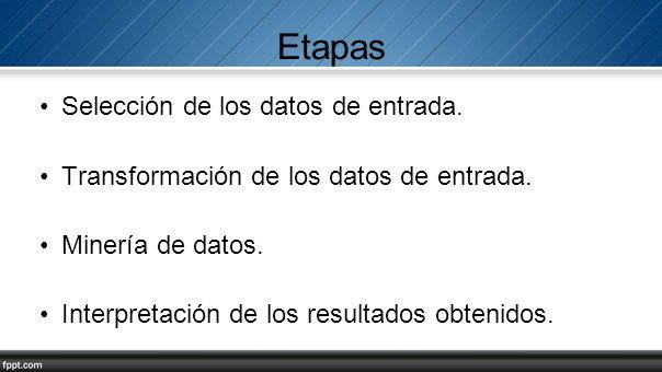Etapas Selección de los datos de entrada. Transformación de los datos de entrada. Minería de datos. Interpretación de los resultados obtenidos.