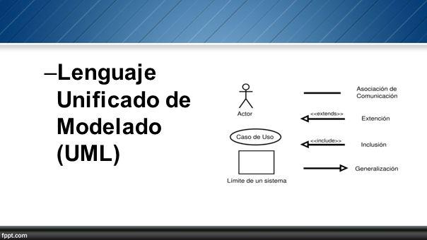 –Lenguaje Unificado de Modelado (UML)