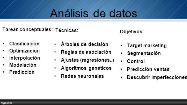 Análisis de datos Tareas conceptuales: Clasificación Optimización Interpolación Modelación Predicción Técnicas: Árboles de decisión Reglas de asociaci