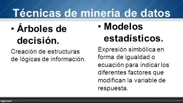Técnicas de minería de datos Árboles de decisión. Creación de estructuras de lógicas de información. Modelos estadísticos. Expresión simbólica en form