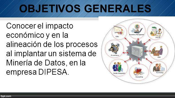 OBJETIVOS GENERALES Conocer el impacto económico y en la alineación de los procesos al implantar un sistema de Minería de Datos, en la empresa DIPESA.