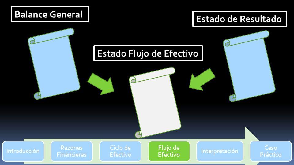 Introducción Razones Financieras Ciclo de Efectivo Flujo de Efectivo Interpretación Caso Práctico Balance General Estado de Resultado Estado Flujo de