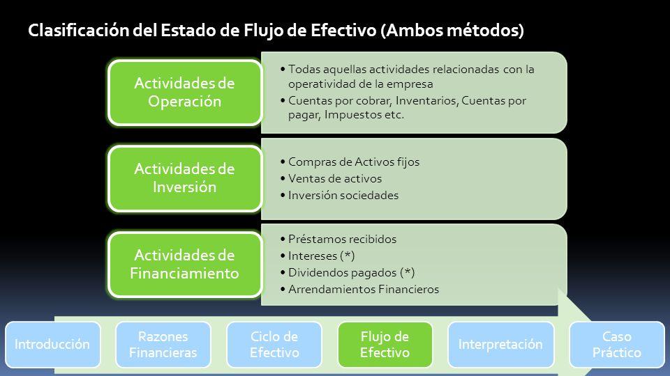 Introducción Razones Financieras Ciclo de Efectivo Flujo de Efectivo Interpretación Caso Práctico Clasificación del Estado de Flujo de Efectivo (Ambos
