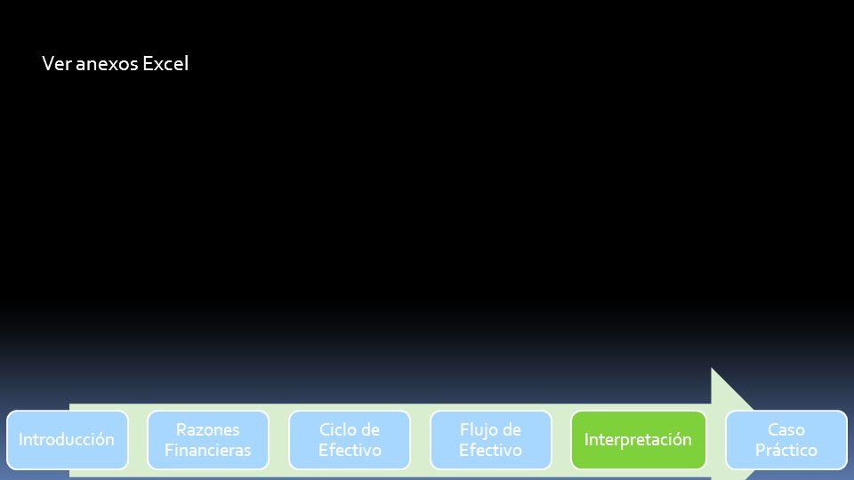 Introducción Razones Financieras Ciclo de Efectivo Flujo de Efectivo Interpretación Caso Práctico Ver anexos Excel