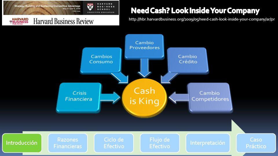 Introducción Razones Financieras Ciclo de Efectivo Flujo de Efectivo Interpretación Caso Práctico http://hbr.harvardbusiness.org/2009/05/need-cash-loo