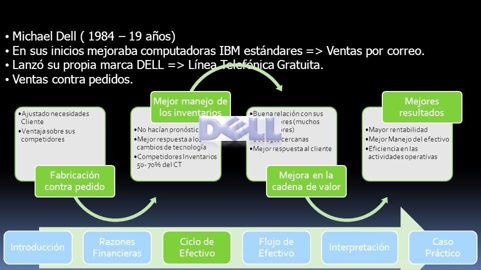 Introducción Razones Financieras Ciclo de Efectivo Flujo de Efectivo Interpretación Caso Práctico Michael Dell ( 1984 – 19 años) En sus inicios mejora